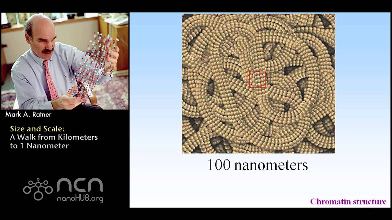 size and scale a walk from kilometers to one nanometer youtube