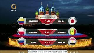 Jobanny Rivero: Me ha gustado mucho el orden de las selecciones en Rusia 2018 (Parte 1 de 5)