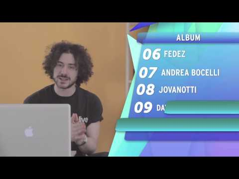 TOP OF THE MUSIC - #2 - Aprile (week 1) Classifica musicale