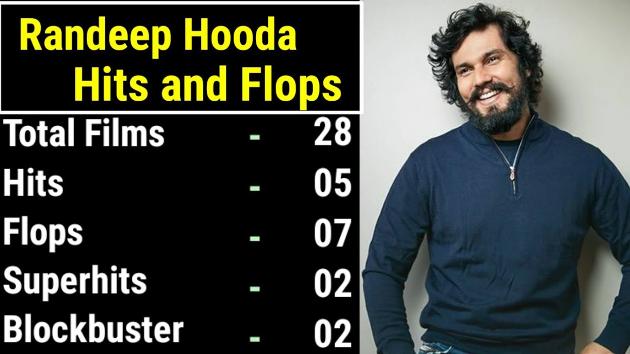 Randeep Hooda Hits Or Flops Movies List And Box Office Collection Analysis