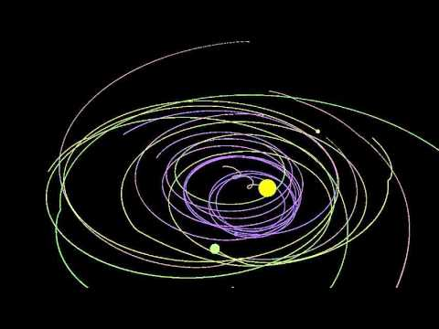 Simulation of protoplanets interacting