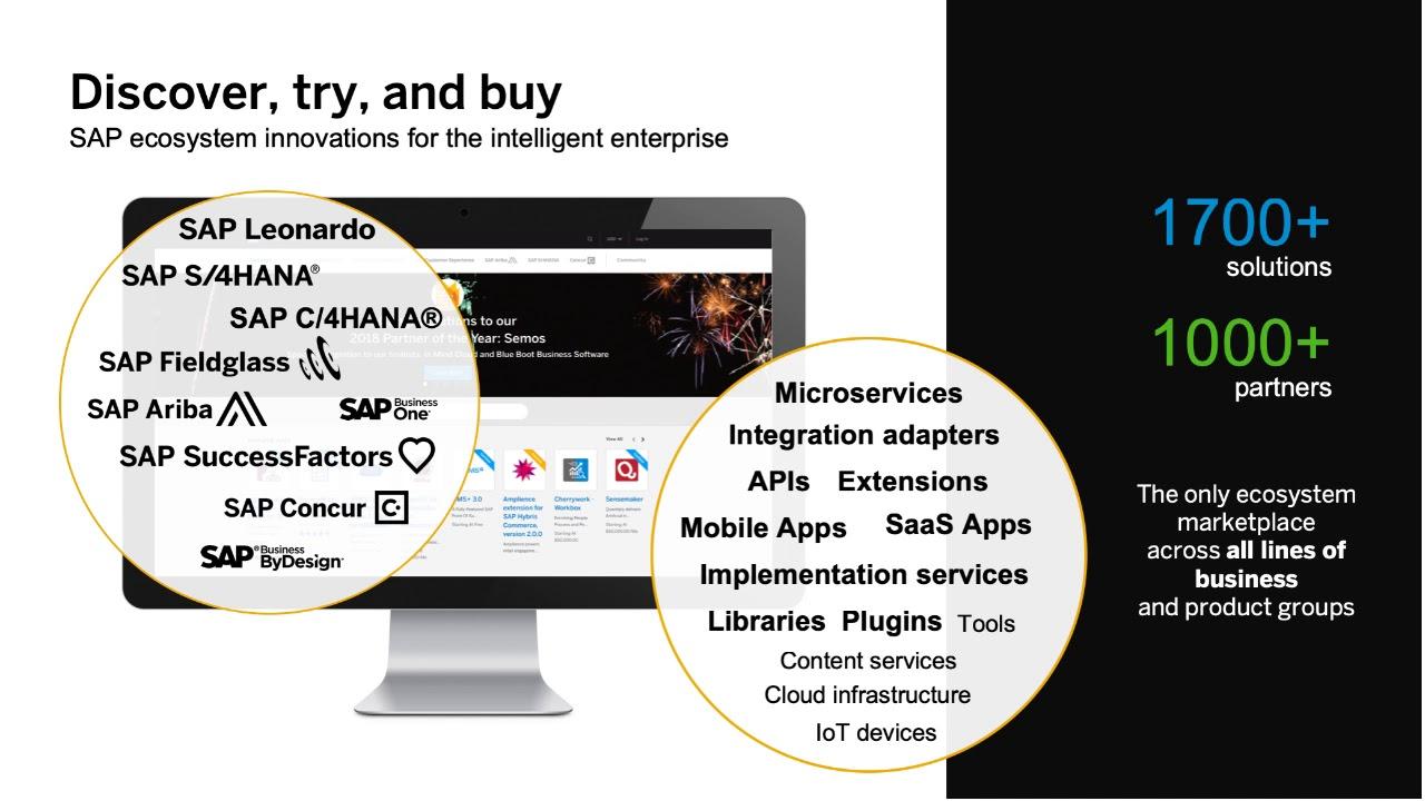 SAP App Center Help Center – SAP App Center Support