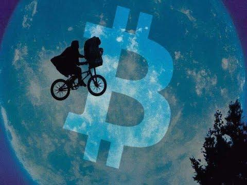 Crypto Charts....... Bitcoin refusing to take a break