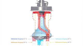 Die Zukunft der Kältetechnik - eChiller mit reinem Wasser als Kältemittel und 80 % Energieersparnis