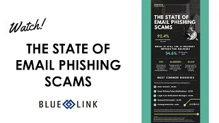 The State of Email Phishing Scams 2019
