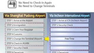 Incheon airport - How to Transit fast in asian airport