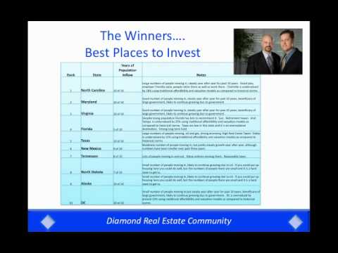 10 Best and 4 Worst Places to Invest 2012.mp4