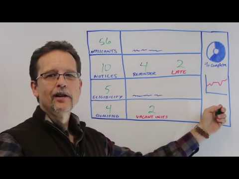 whiteboard-wednesday---49---mri-public-and-affordable-housing-dashboards