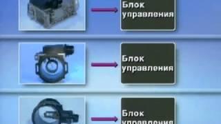 Расходомеры объема и массы воздуха