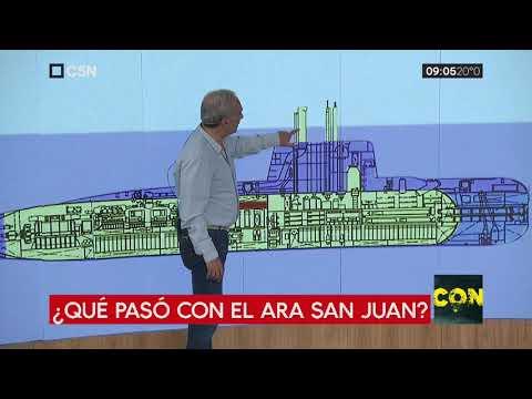 Hallaron el ARA San Juan tras un año ¿Qué pasó con el submarino? (parte 1)