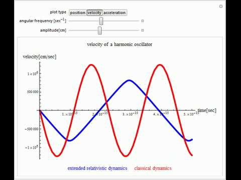 The Harmonic Oscillator in Extended Relativistic Dynamics