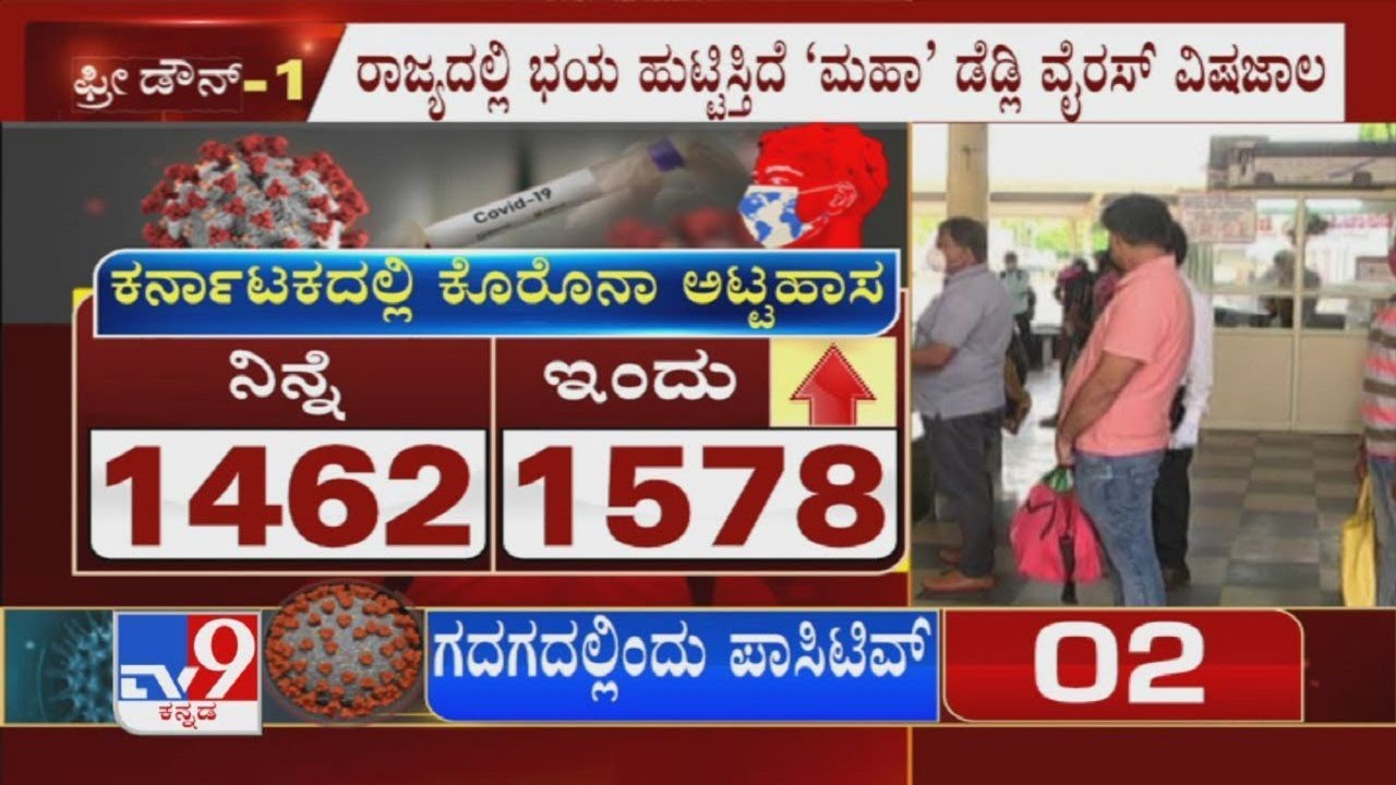 District Wise Report On 116 New COVID-19 Cases In Karnataka (21-05-2020)
