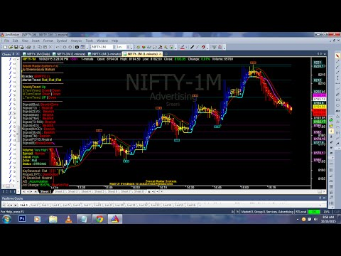 How to Get End of the Day (EOD) Data BhavCopy of NSE Equity and connect to Amibroker for backtesting