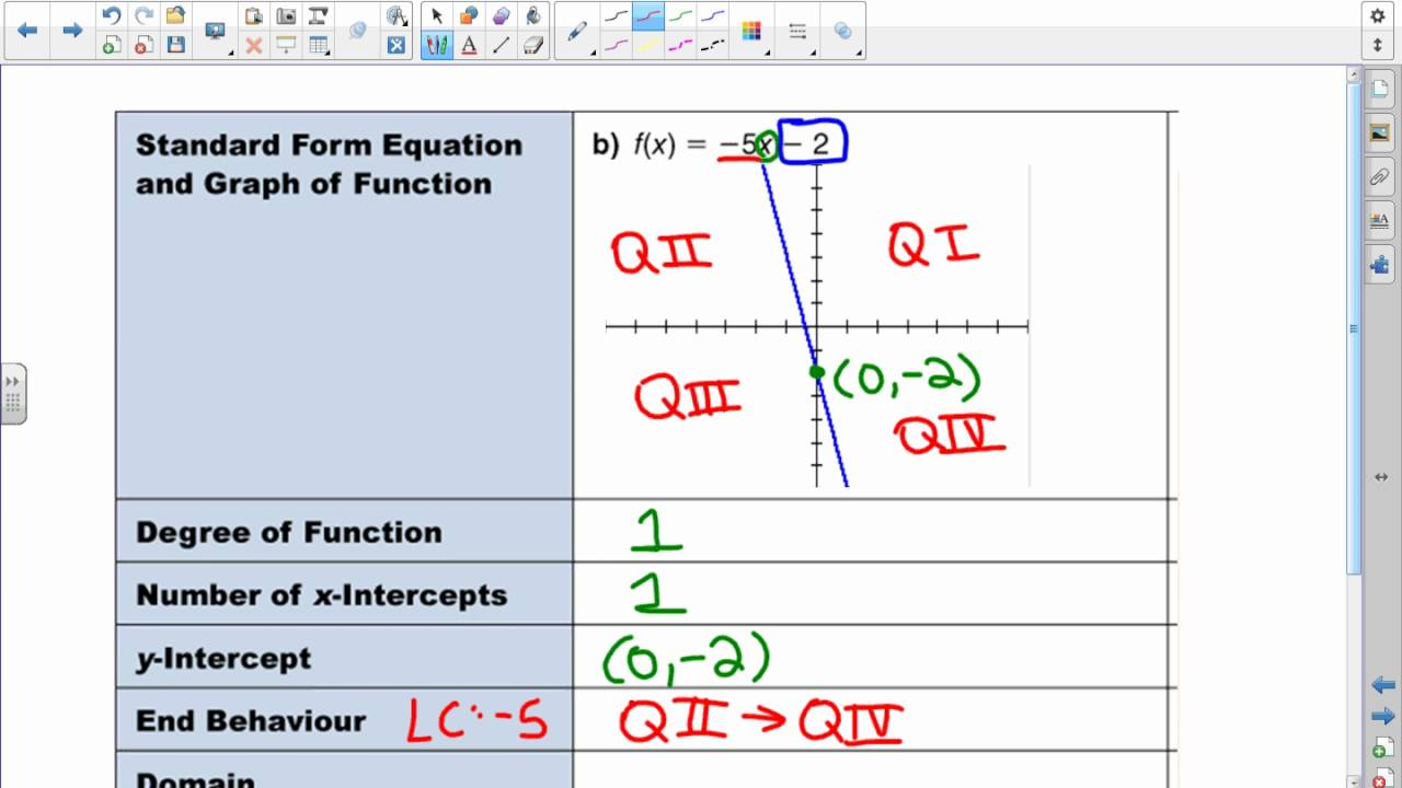 Math 30 2 lg5 lesson 2 example 1b linear function youtube math 30 2 lg5 lesson 2 example 1b linear function falaconquin