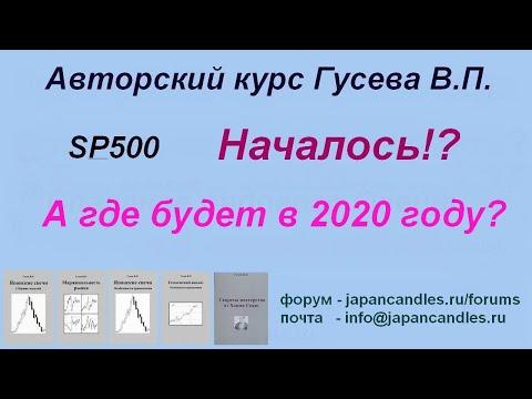 S&P500 - армагедон  - или где будет в 2020 году