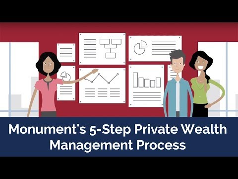 Monument's 5-Step Private Wealth Management Process