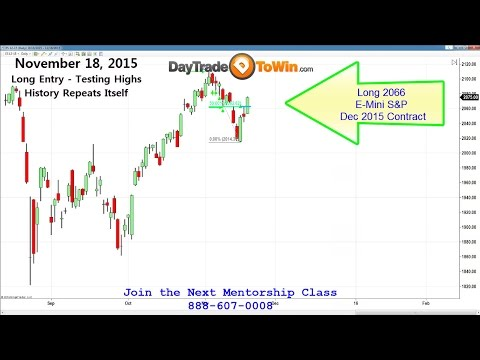 E-mini SP 500 Forecast for End of 2015 - Analysis for trading