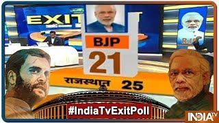 Exit Poll 2019: Rajasthan में BJP को हो सकता है 4 सीटों का नुक्सान    IndiaTv Exit Polls 2019