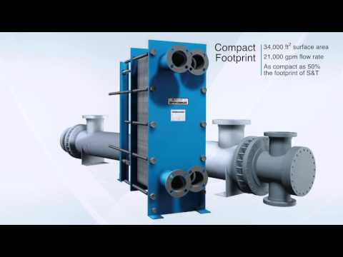 Gasketed Plate Heat Exchanger for the HVAC Industry