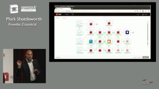 OpenStack Silicon Valley 2015 - Operational OpenStack