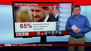 Чечня престолов: кто и как управляет республикой