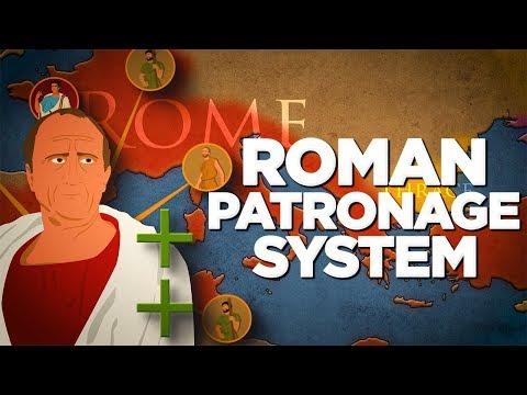 Roman Patronage System