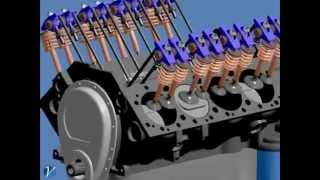 Subaru, Chevrolet corvette, Mack engines.