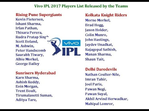 Vivo IPL 2017 All Team Players Released List