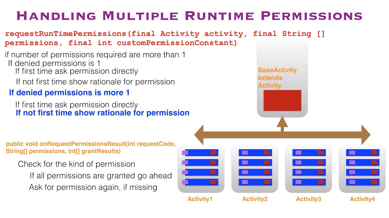 Android Permissions - Part 5, Handling multiple runtime permissions