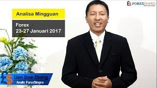 Analisa Forex 23-27 Januari 2017