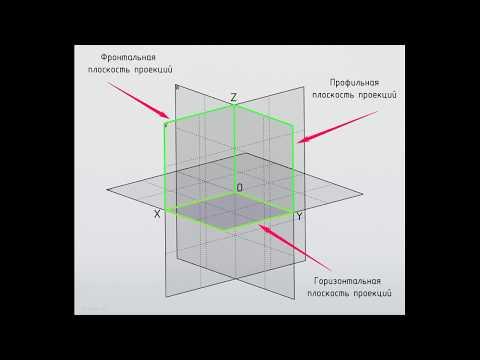 Инженерная графика  Метод проецирования