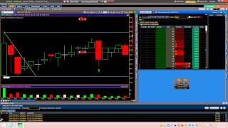 MANUAL TRAILING STOP LOSS ON OPTIONS ACTIVE TRADER thinkorswim