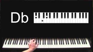 Comment jouer l' accord  Db - Apprendre á faire des accords au piano