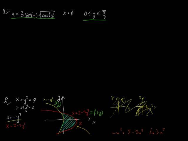 Helyettesítés és görbék által közbezárt terület - Megoldások 3