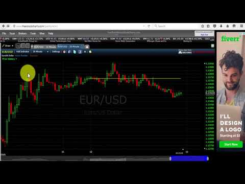 simple-forex-trading-strategy-for-beginners-trading-10-minute-eur/usd-options