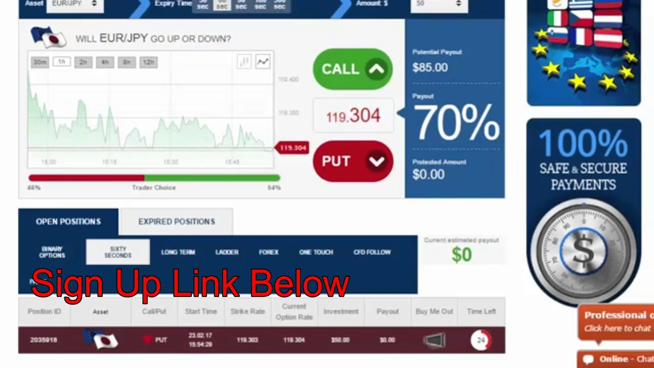 Manuale per fare trading how to predict 60 second binary options