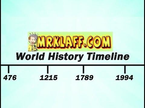 World History Timeline for Global Review - Mr. Klaff