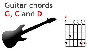 How to play the basic G, C and D chords on the guitar for beginners - guitarguitar.net