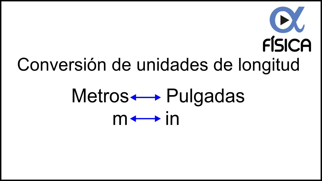 Conversión de unidades de longitud metros (m) a pulgadas (in) y ...