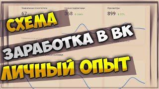 Как заработать Вконтакте без вложений | Администрирование групп вк. Личный опыт.