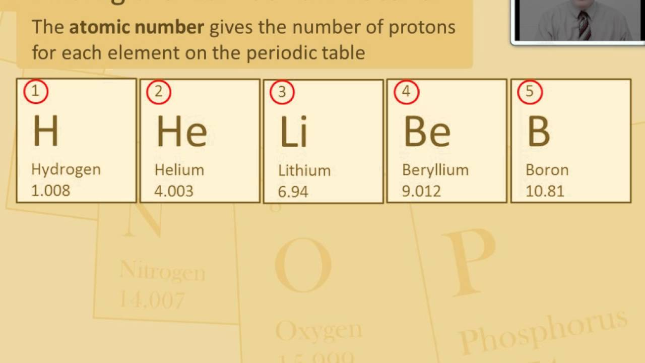 Lesson 812 finding the number of protons using the periodic lesson 812 finding the number of protons using the periodic table youtube gamestrikefo Images