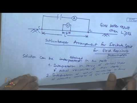 Mod-01 Lec-27 Surface Investigation of ground water (Contd.)
