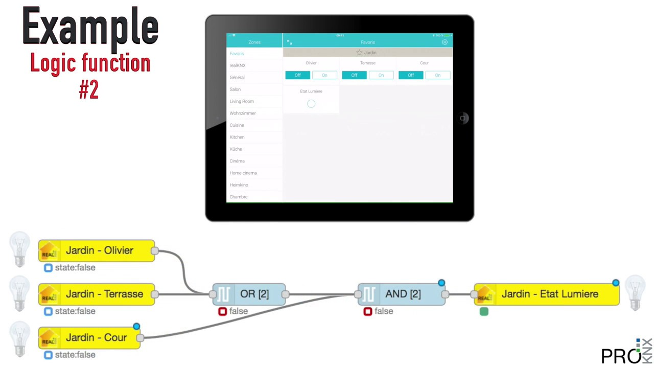 New feature in realKNX - visual programming with Node-RED - ProKNX