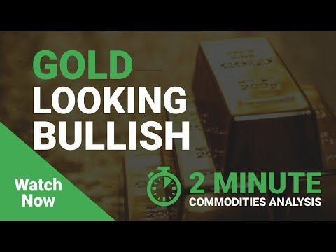 Gold – 2 Minute Analysis – 4th February 2019