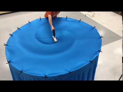 Gravity Wave Simulation