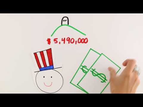 Types Of Taxes In The United States