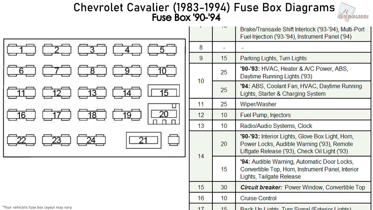 Chevrolet Cavalier (1983-1994) Fuse Box Diagrams - YouTubeYouTube