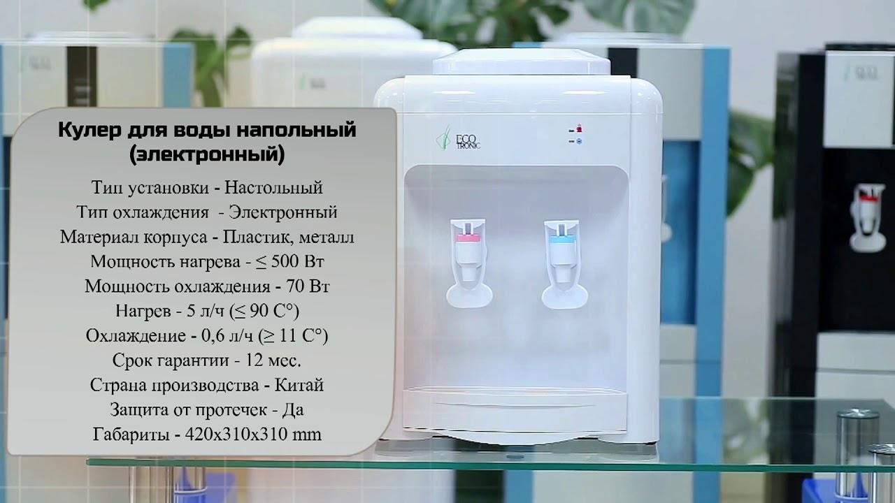 LC-AEL-770a - обзор кулера от VsegdaVoda.ru - YouTube