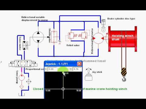 Marine crane hoisting circuit hydraulc diagram - YouTube