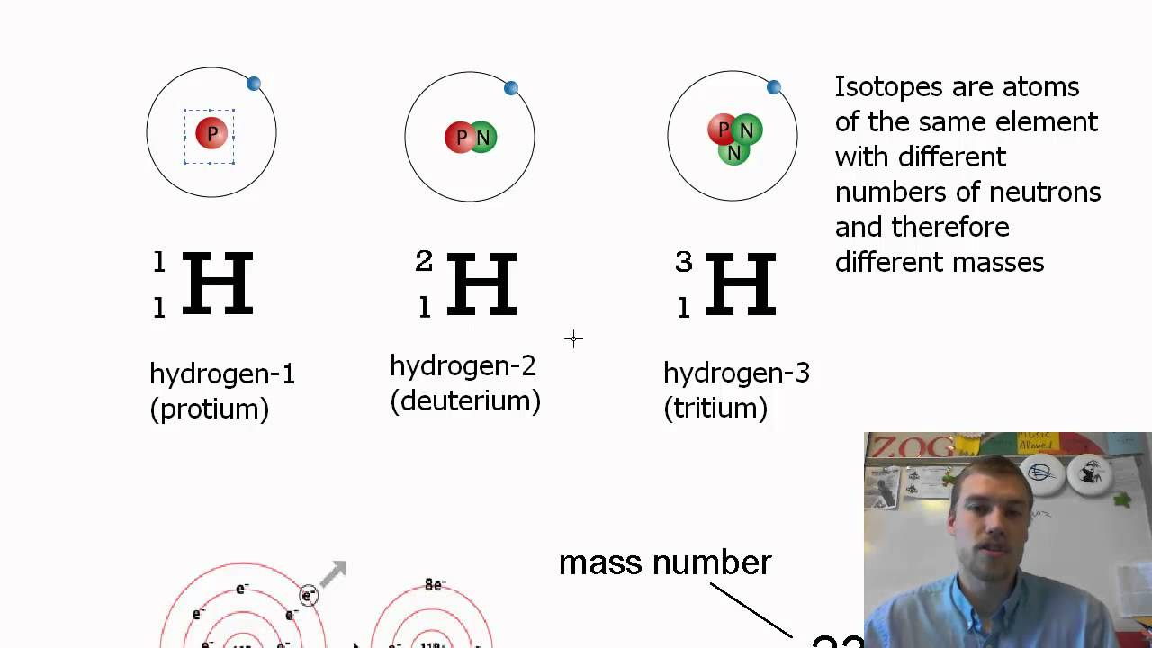 relationship between atom and isotopes